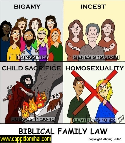 biblical-family-law