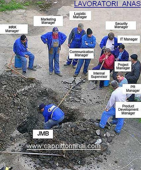 lavoratori anas